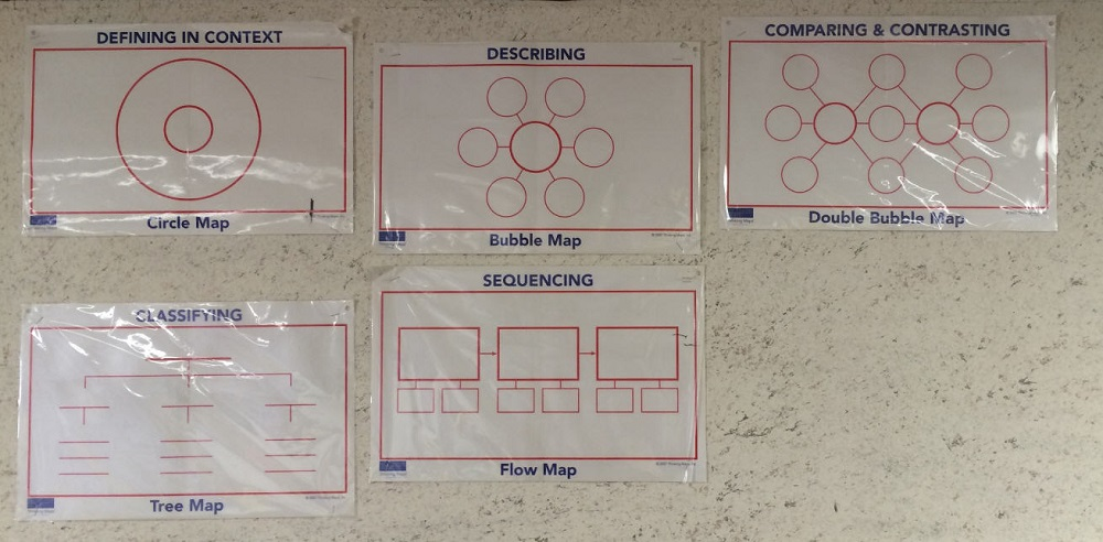"""Real Mind Mapping Diagrams from my Kindergartner's Classroom (they call them """"bubble"""" maps or """"thinking"""" maps)"""